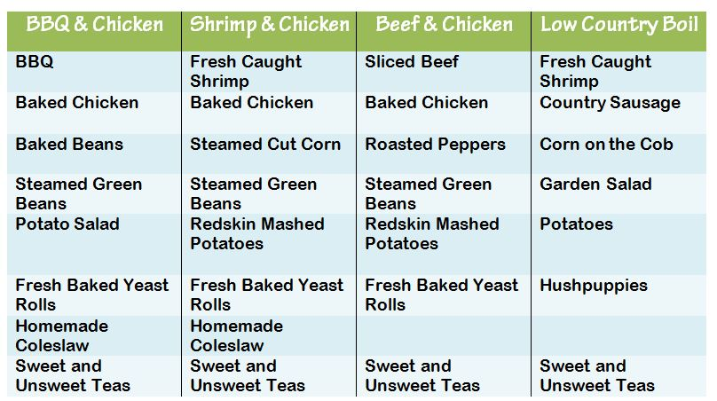Sample Menus – Coastline Catering